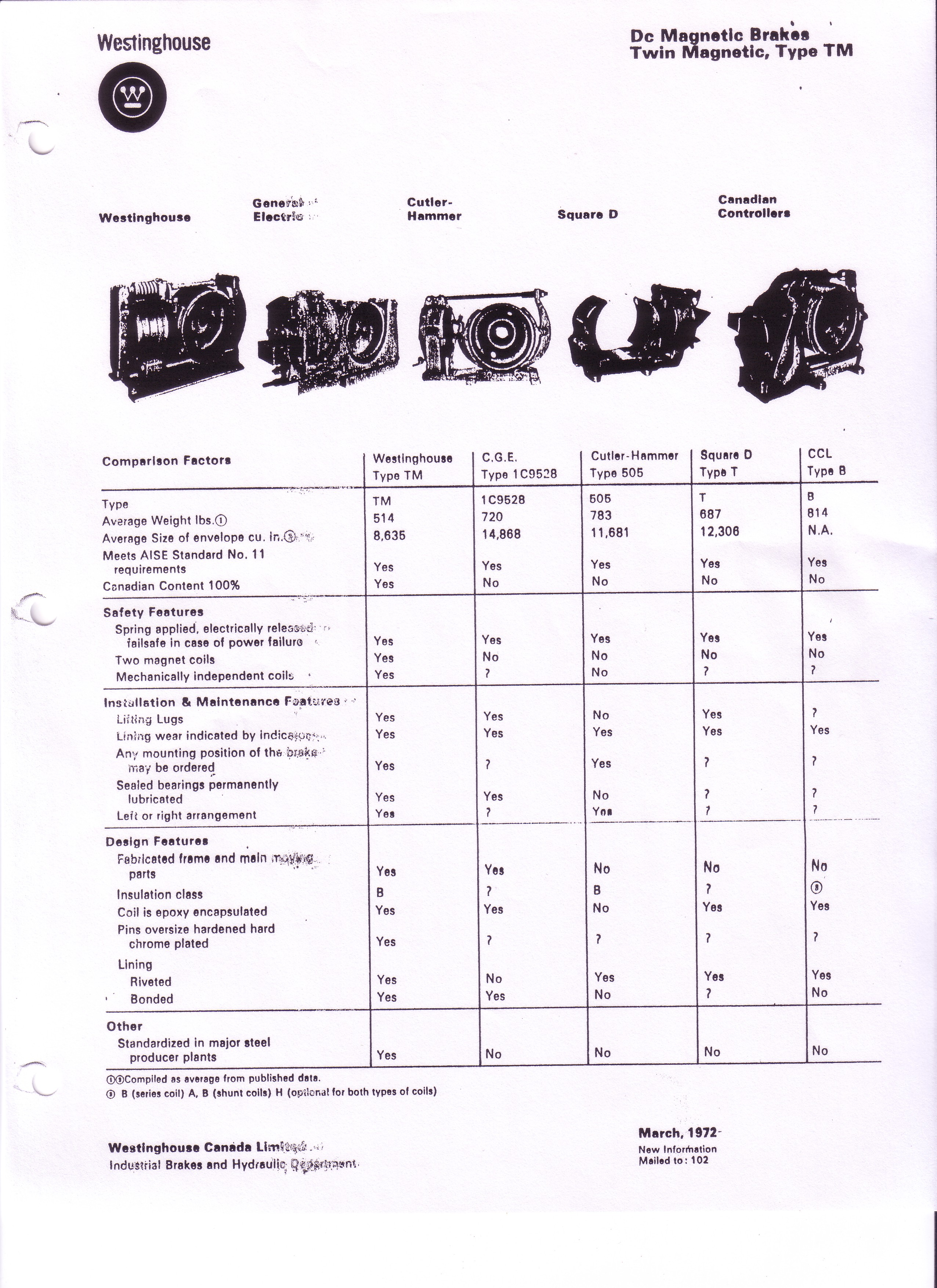 Brake Comparison Chart : Ge brakes parts order from duke
